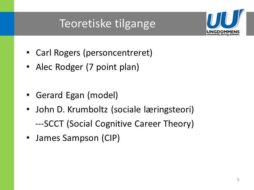 Teoretiske tilgange Carl Rogers (personcentreret)