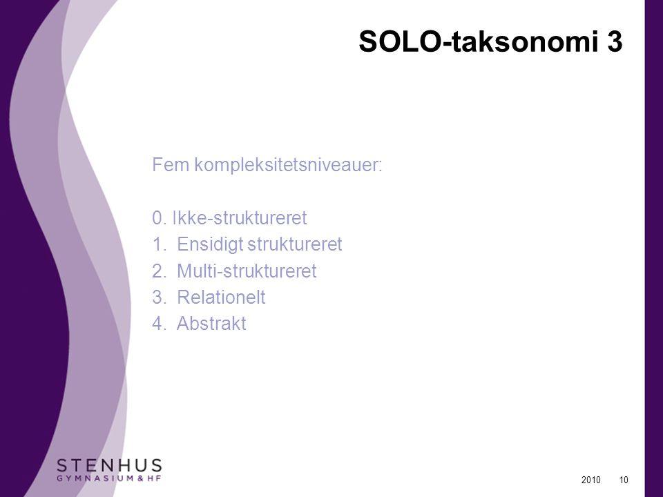 SOLO-taksonomi 3 Fem kompleksitetsniveauer: 0. Ikke-struktureret