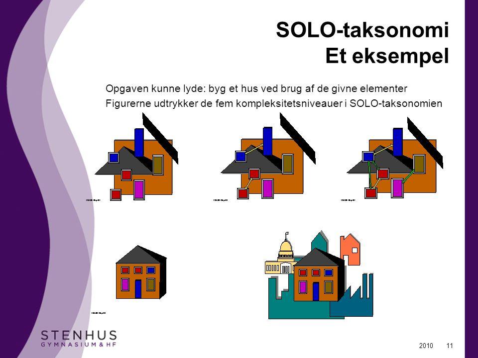 SOLO-taksonomi Et eksempel