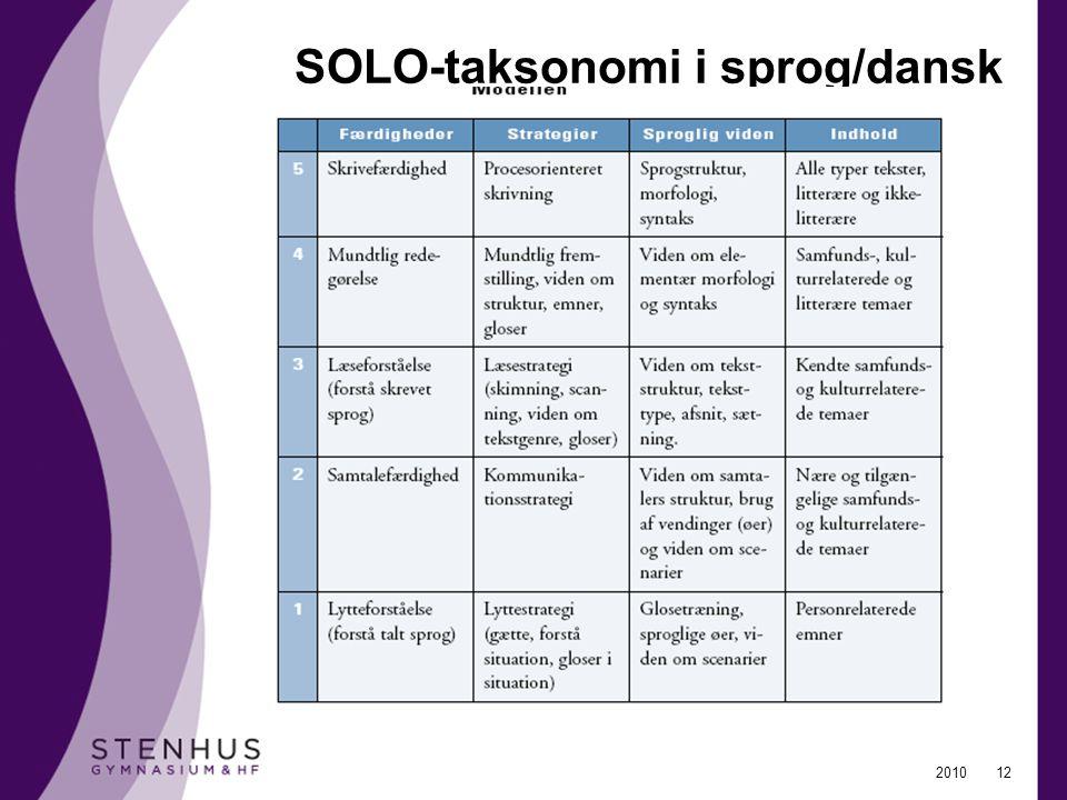 SOLO-taksonomi i sprog/dansk