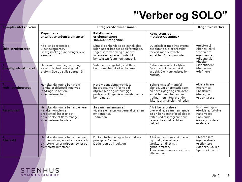 Verber og SOLO Materialer: SOLO kompetencevurdering .