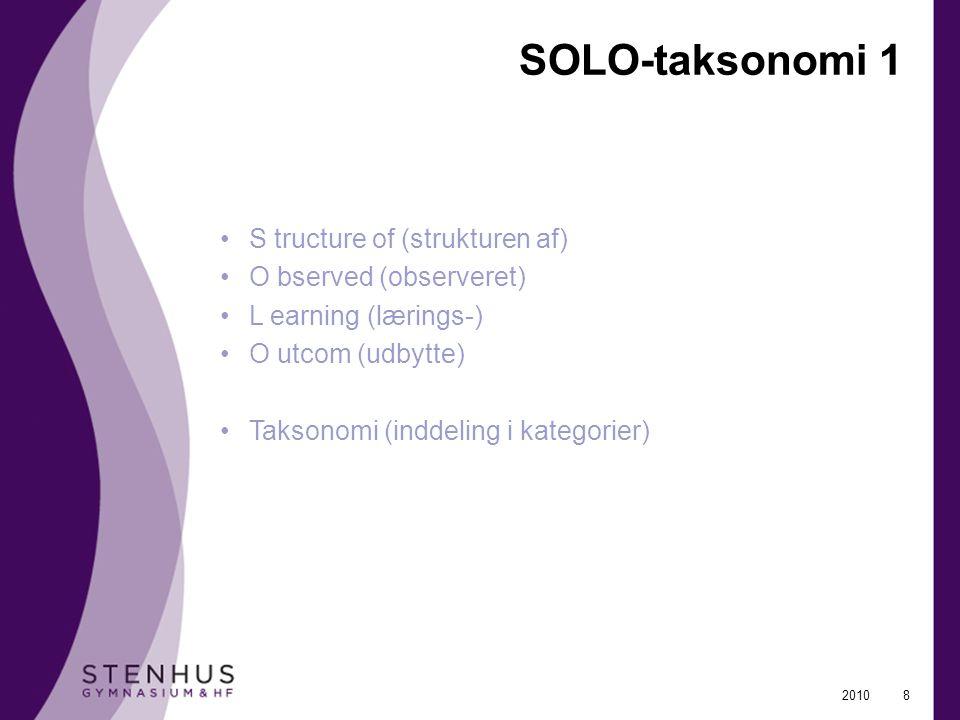 SOLO-taksonomi 1 S tructure of (strukturen af) O bserved (observeret)