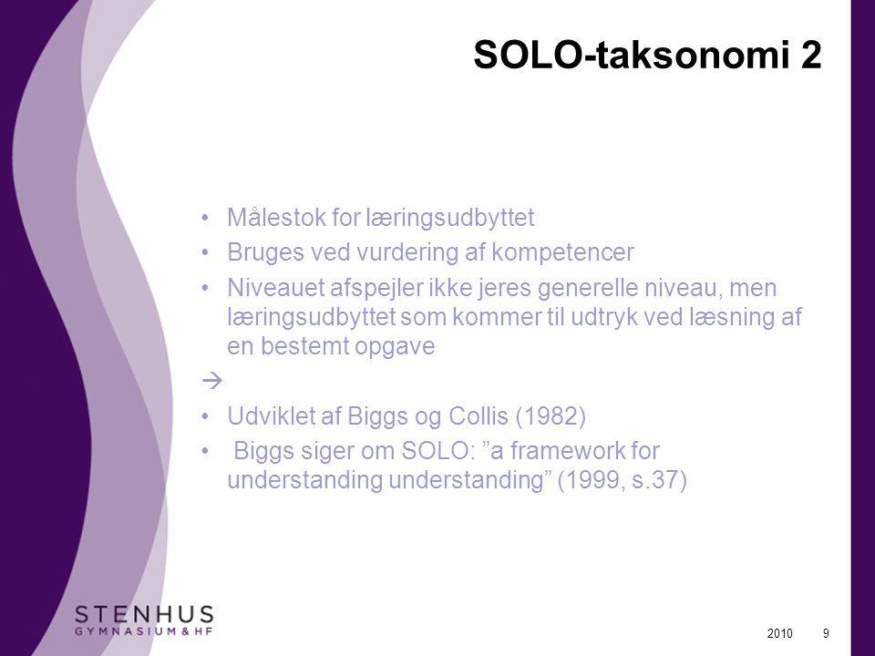 SOLO-taksonomi 2 Målestok for læringsudbyttet