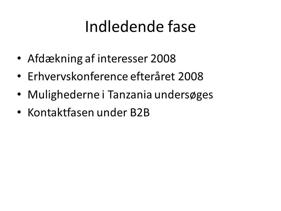 Indledende fase Afdækning af interesser 2008