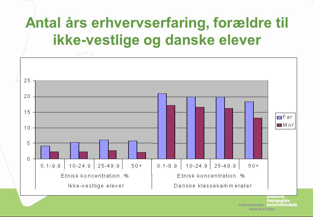 Antal års erhvervserfaring, forældre til ikke-vestlige og danske elever
