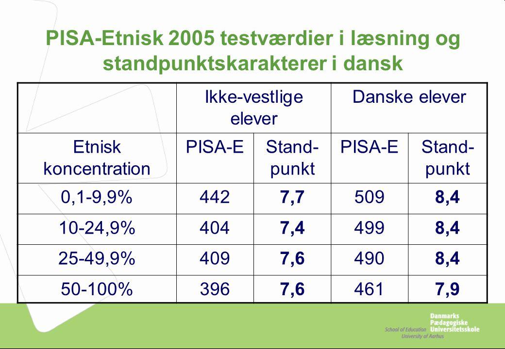 PISA-Etnisk 2005 testværdier i læsning og standpunktskarakterer i dansk