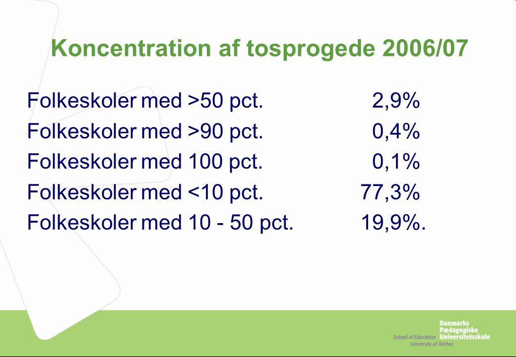 Koncentration af tosprogede 2006/07
