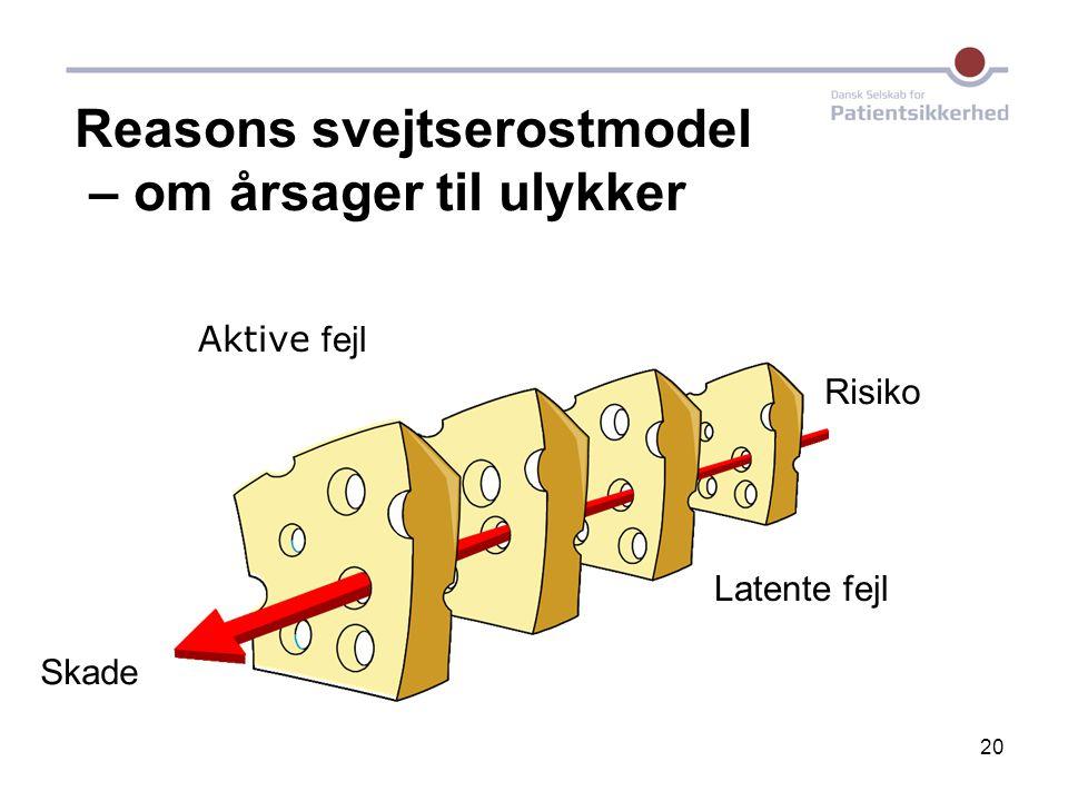 Reasons svejtserostmodel – om årsager til ulykker