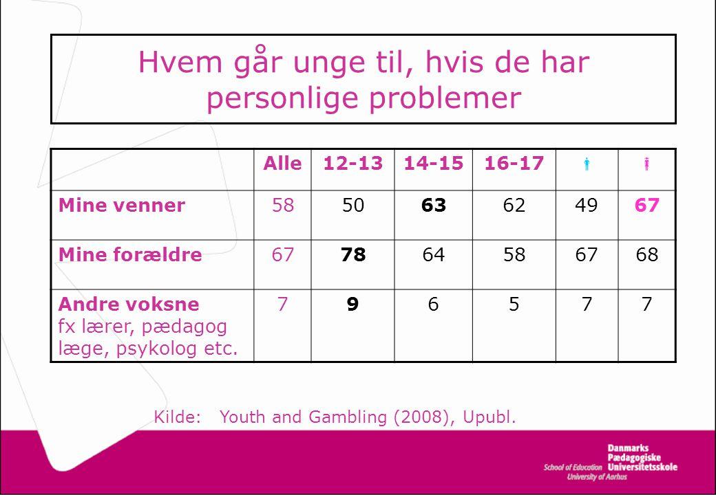 Hvem går unge til, hvis de har personlige problemer