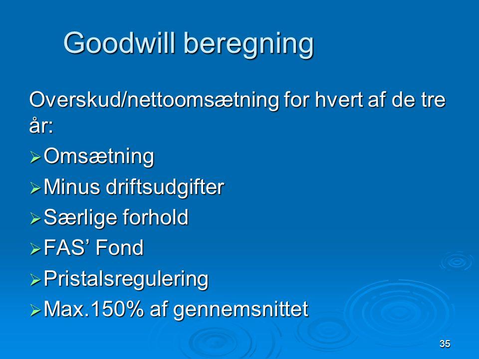 Andet end goodwill Såfremt der i forbindelse med køb og salg af speciallægepraksis overdrages. fast ejendom,