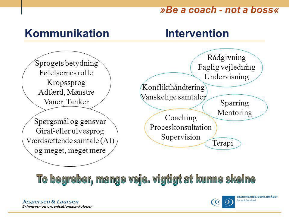 Kommunikation Intervention
