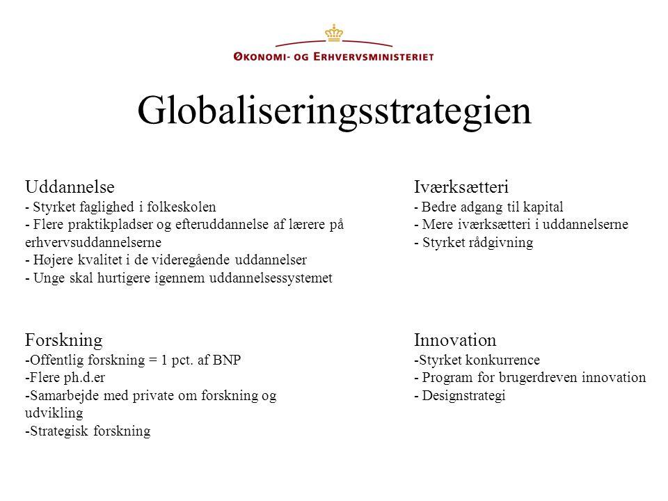 Globaliseringsstrategien