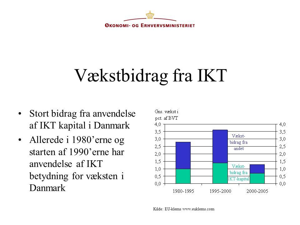 Vækstbidrag fra IKT Stort bidrag fra anvendelse af IKT kapital i Danmark.