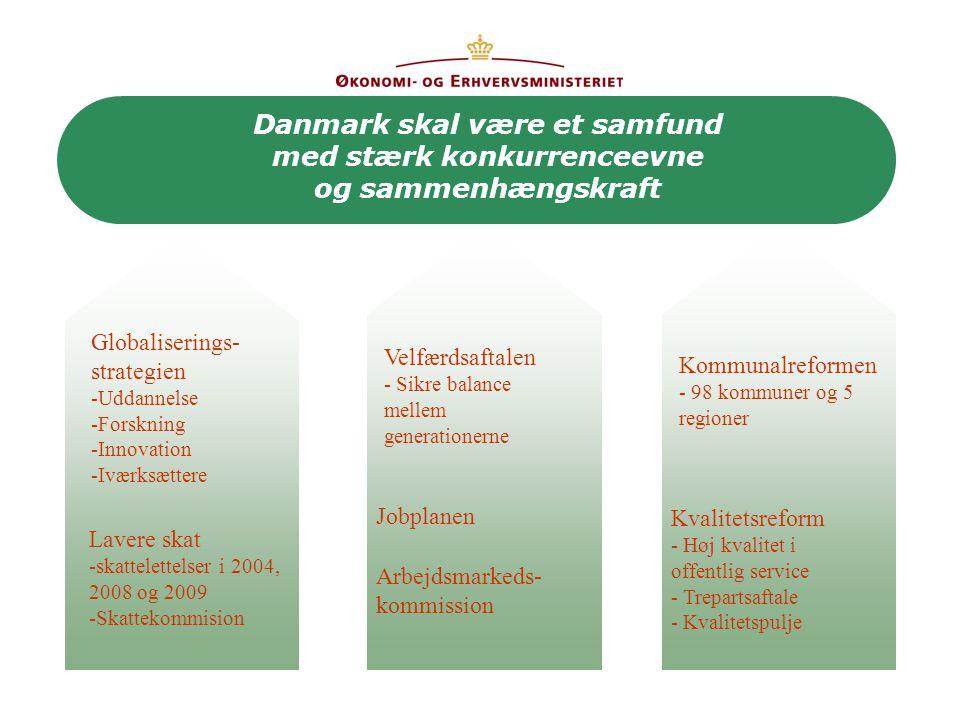 Danmark skal være et samfund med stærk konkurrenceevne