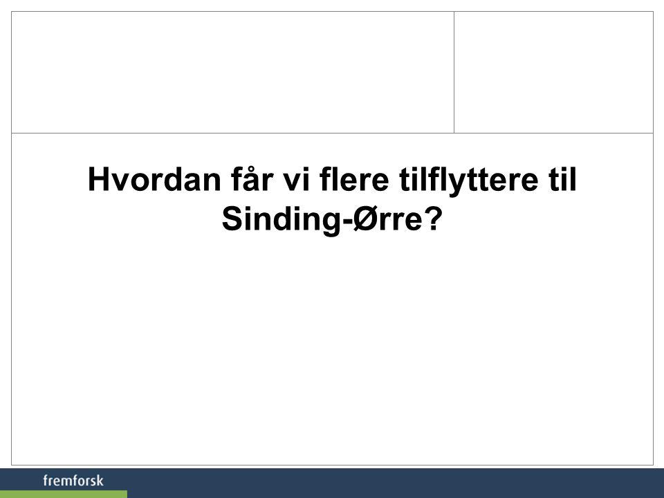 Hvordan får vi flere tilflyttere til Sinding-Ørre