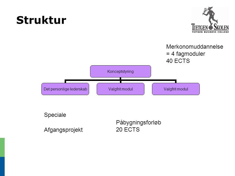 Struktur Merkonomuddannelse = 4 fagmoduler 40 ECTS Speciale