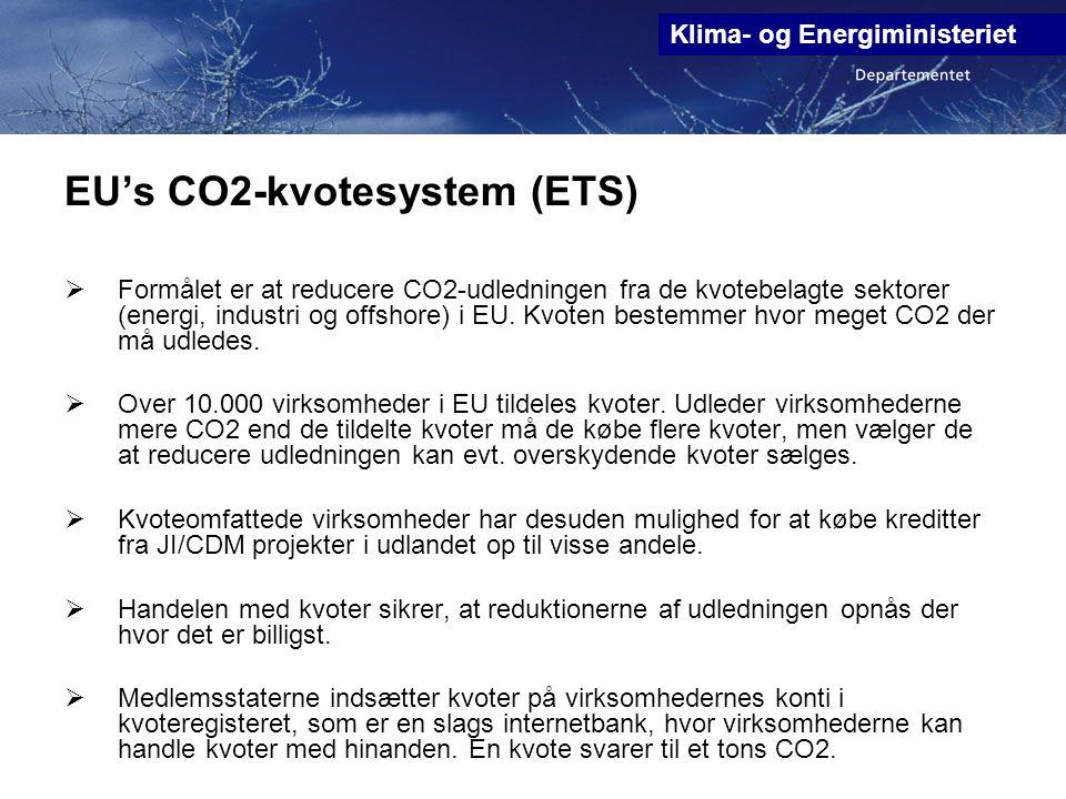 EU's CO2-kvotesystem (ETS)