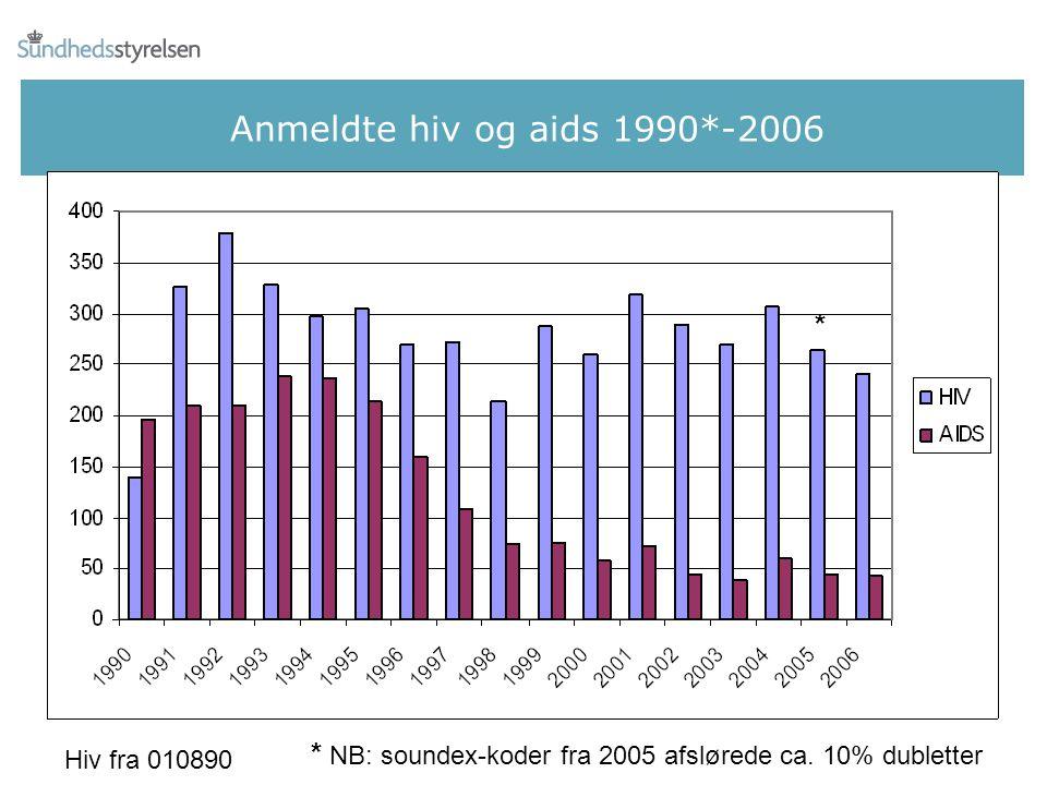 Anmeldte hiv og aids 1990*-2006 *