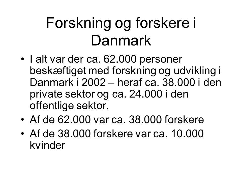 Forskning og forskere i Danmark