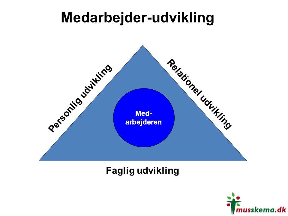 Medarbejder-udvikling
