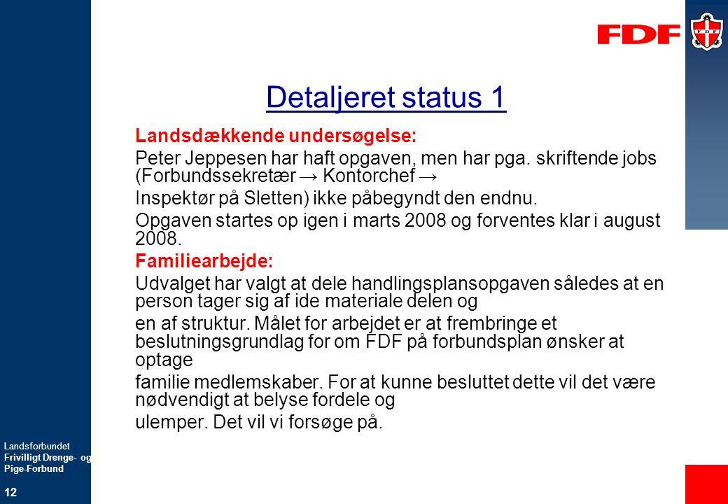 Detaljeret status 1 Landsdækkende undersøgelse: