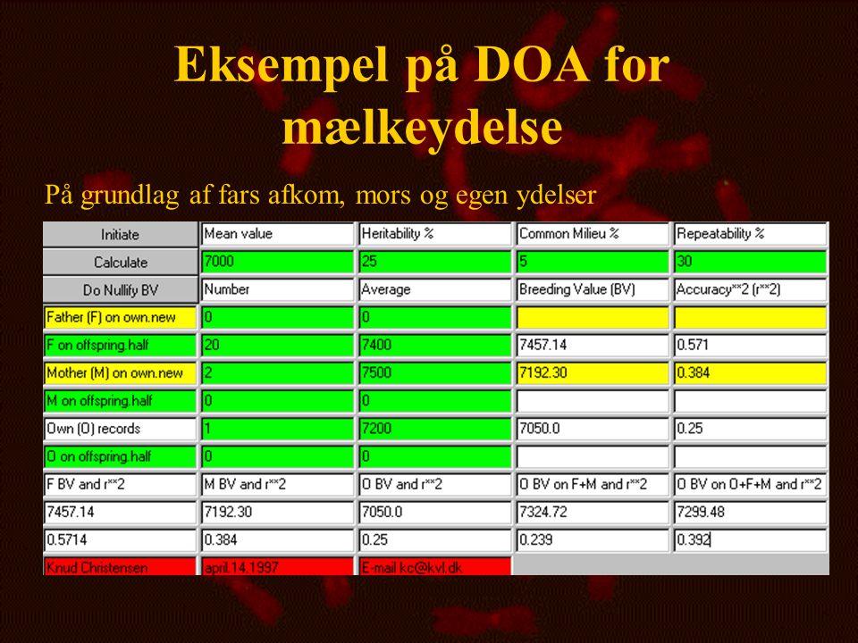 Eksempel på DOA for mælkeydelse
