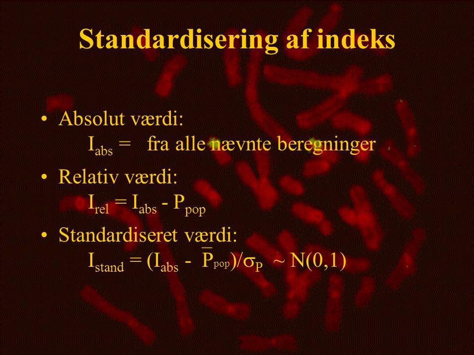 Standardisering af indeks
