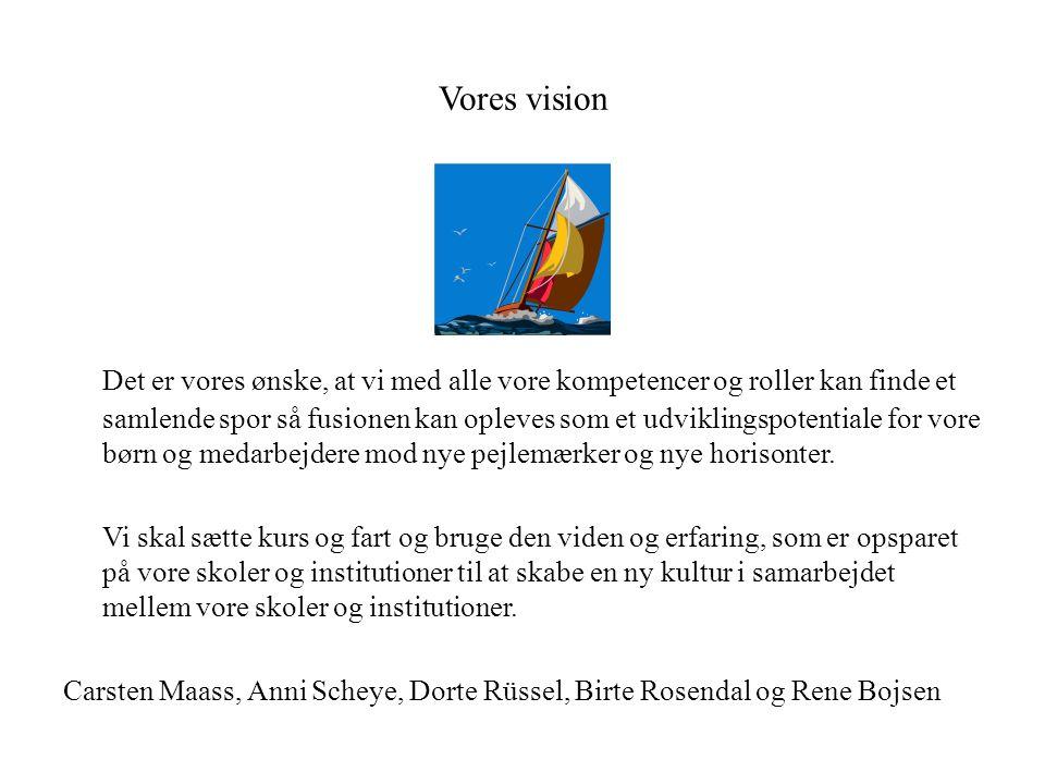 Vores vision