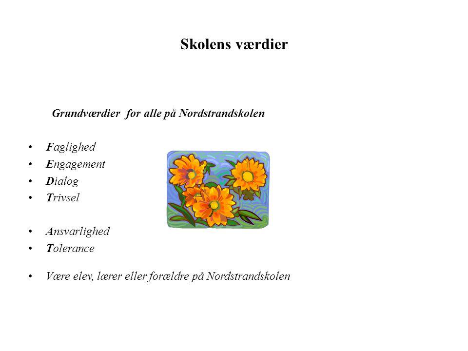 Skolens værdier Grundværdier for alle på Nordstrandskolen Faglighed