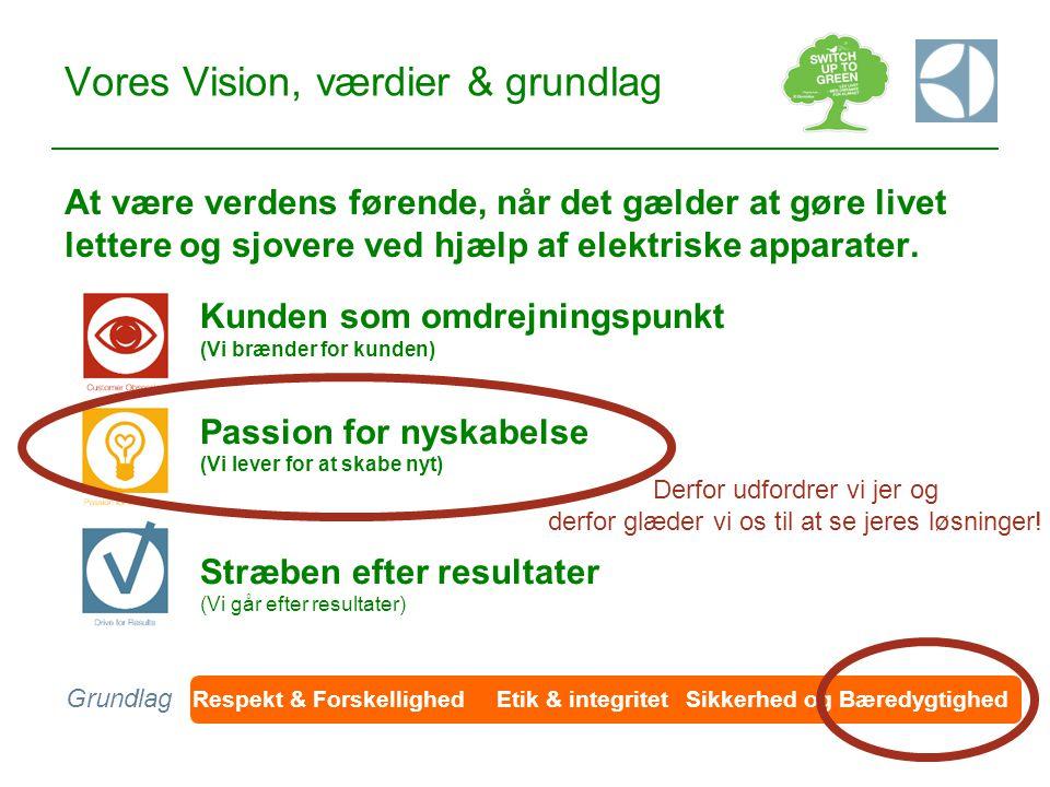 Vores Vision, værdier & grundlag