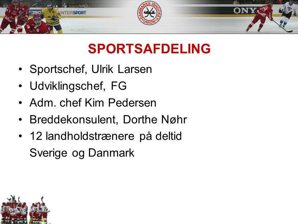SPORTSAFDELING Sportschef, Ulrik Larsen Udviklingschef, FG