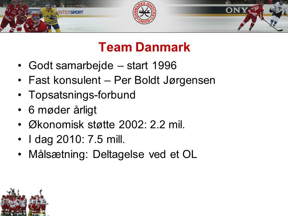 Team Danmark Godt samarbejde – start 1996