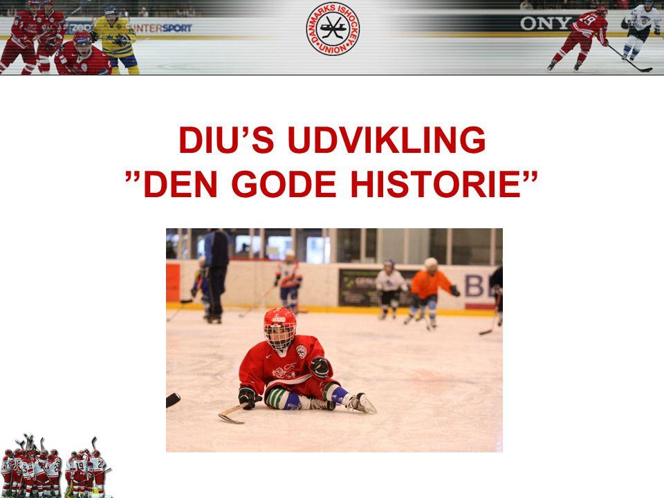 DIU'S UDVIKLING DEN GODE HISTORIE