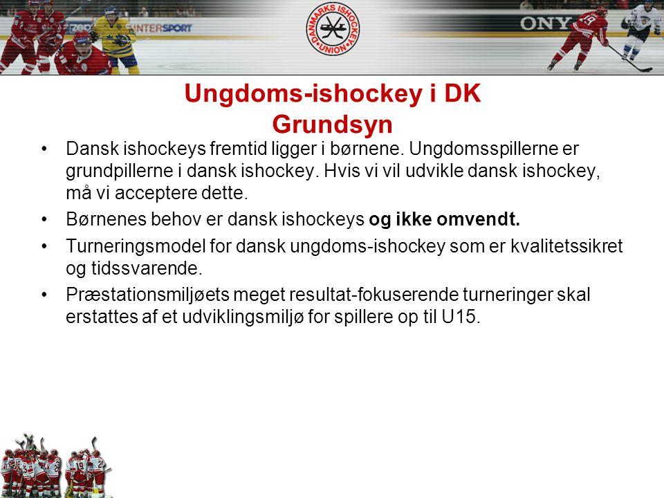 Ungdoms-ishockey i DK Grundsyn