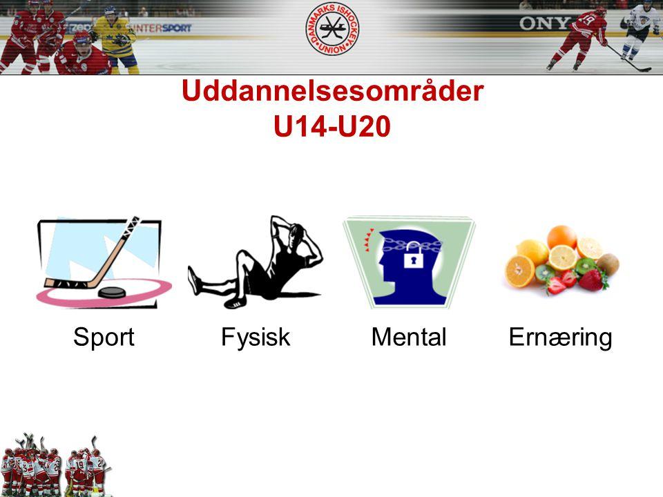 Uddannelsesområder U14-U20