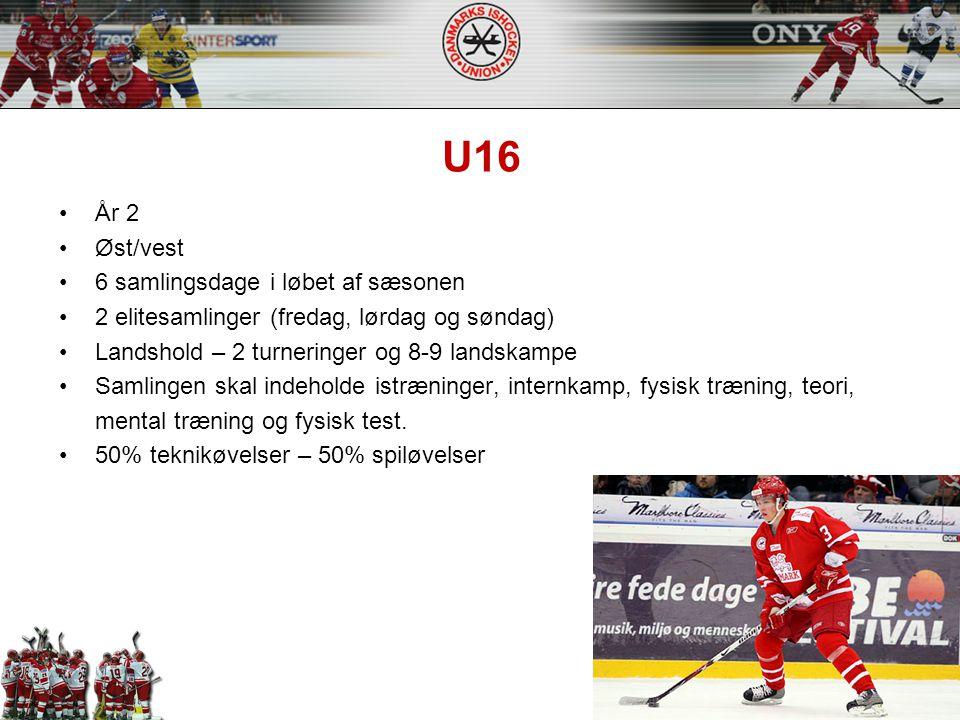 U16 År 2 Øst/vest 6 samlingsdage i løbet af sæsonen