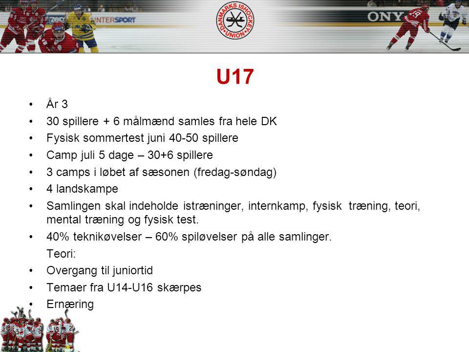 U17 År 3 30 spillere + 6 målmænd samles fra hele DK