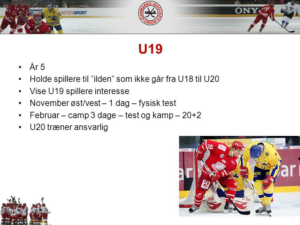 U19 År 5 Holde spillere til ilden som ikke går fra U18 til U20