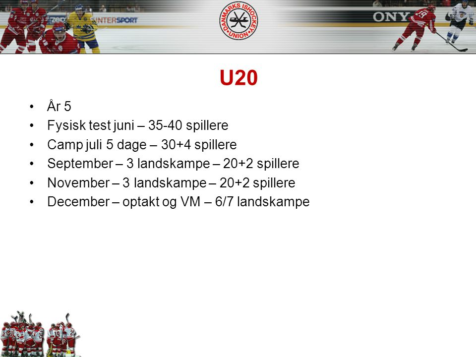 U20 År 5 Fysisk test juni – 35-40 spillere