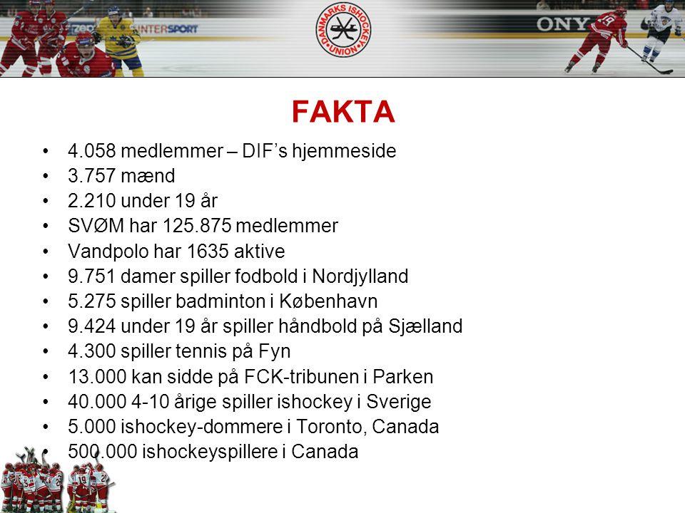 FAKTA 4.058 medlemmer – DIF's hjemmeside 3.757 mænd 2.210 under 19 år
