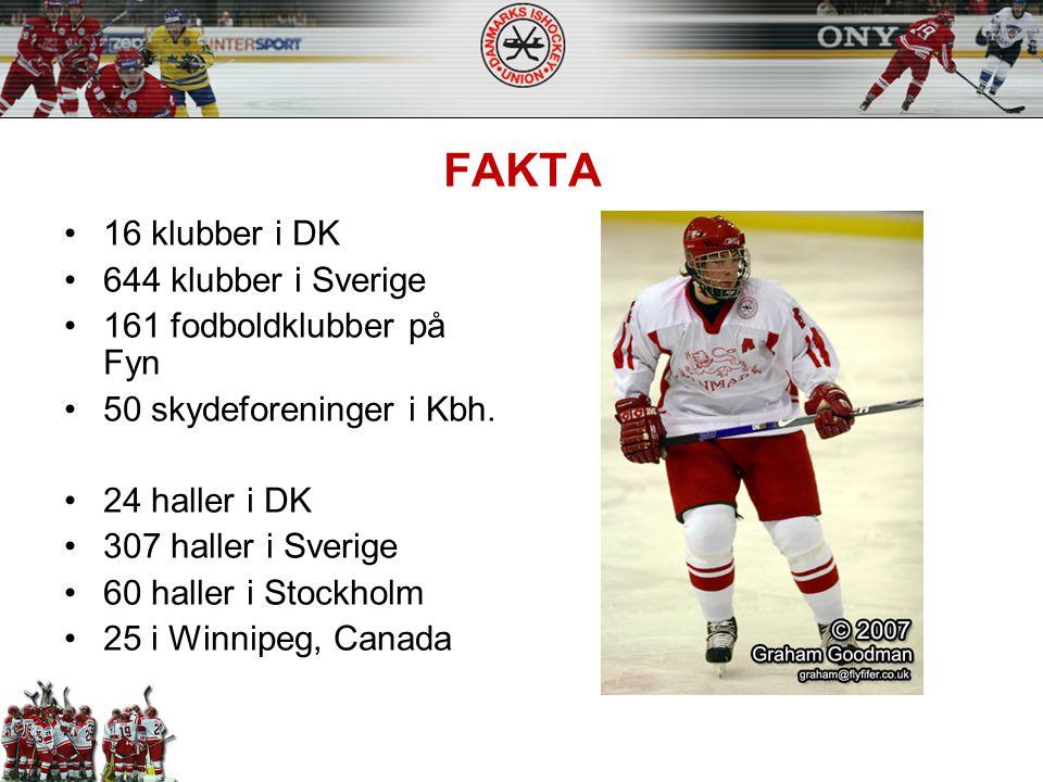 FAKTA 16 klubber i DK 644 klubber i Sverige 161 fodboldklubber på Fyn