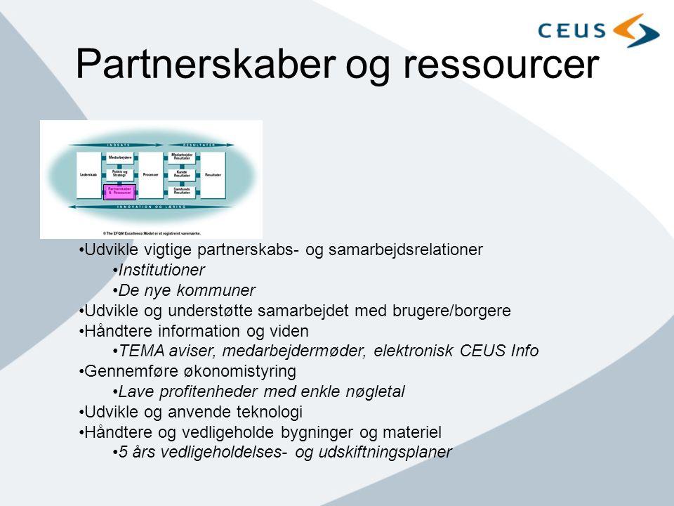 Partnerskaber og ressourcer
