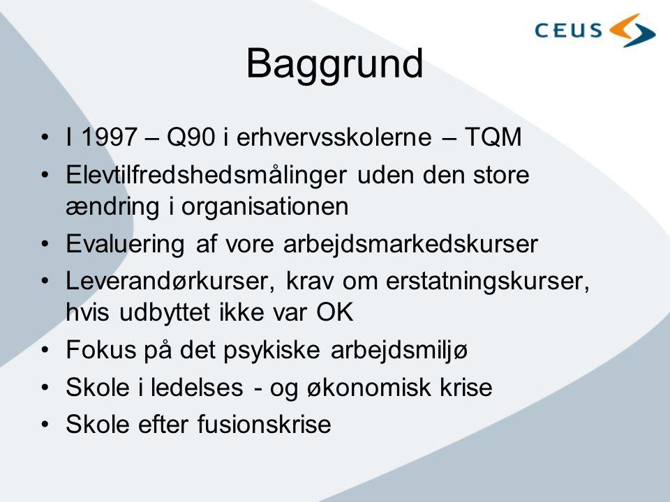 Baggrund I 1997 – Q90 i erhvervsskolerne – TQM