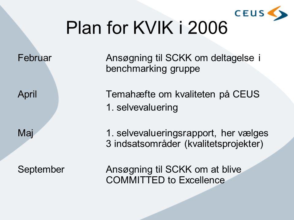 Plan for KVIK i 2006 Februar Ansøgning til SCKK om deltagelse i benchmarking gruppe. April Temahæfte om kvaliteten på CEUS.