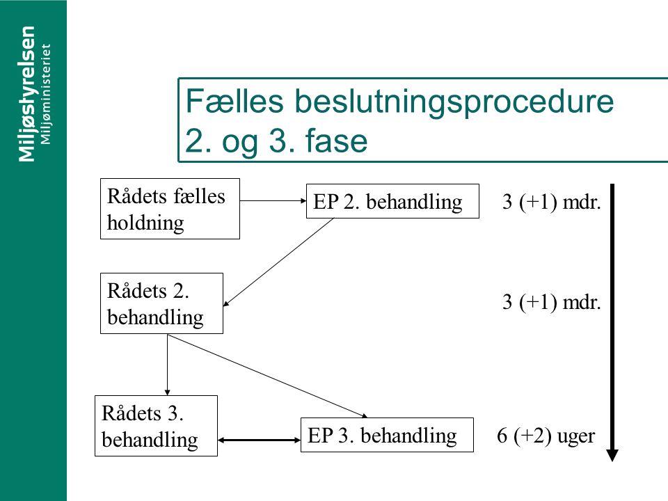 Fælles beslutningsprocedure 2. og 3. fase