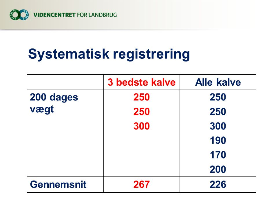 Systematisk registrering