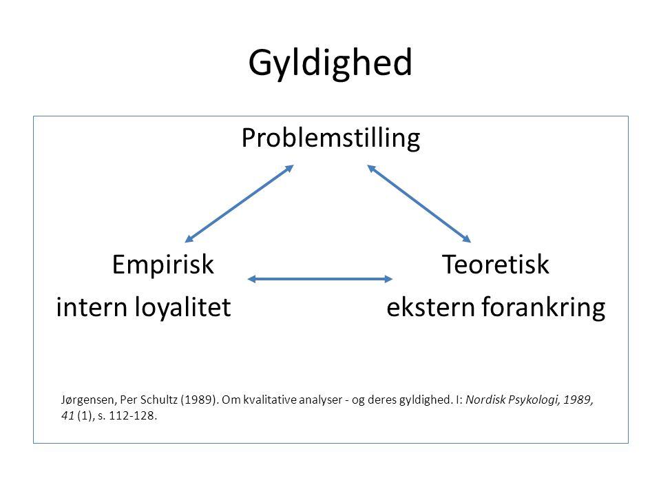 Problemstilling Empirisk Teoretisk intern loyalitet ekstern forankring