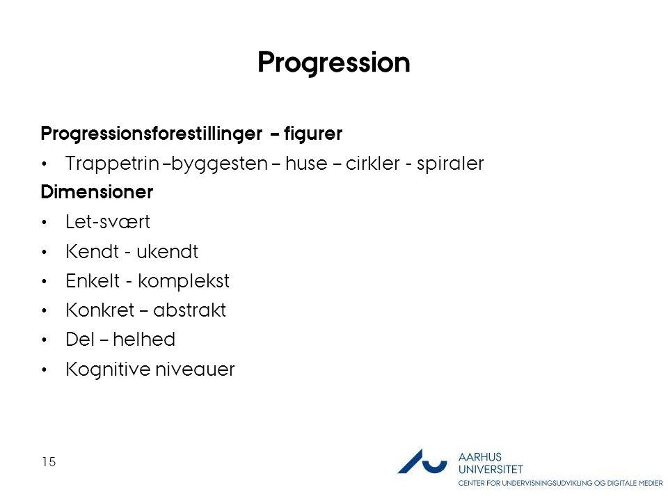 Progression Progressionsforestillinger – figurer