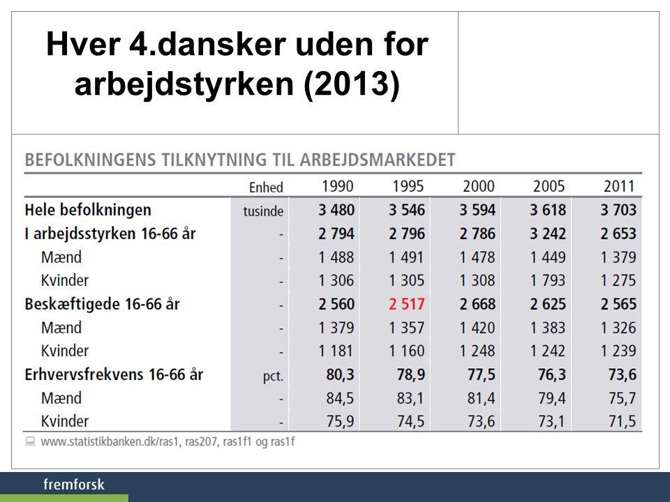 Hver 4.dansker uden for arbejdstyrken (2013)