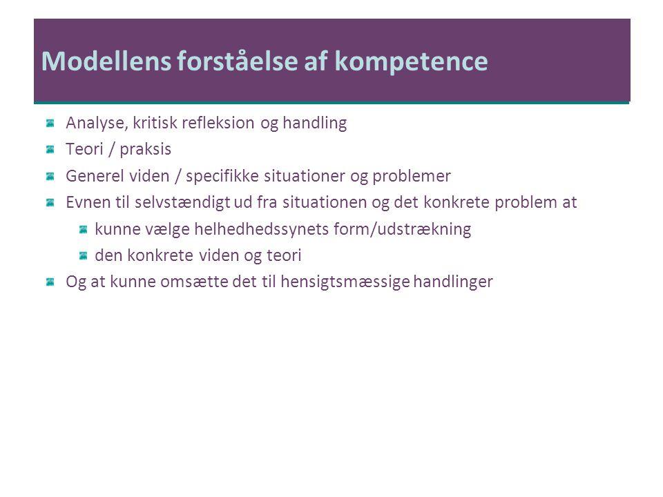 Modellens forståelse af kompetence